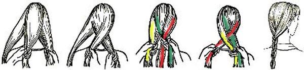 как плести косу схема