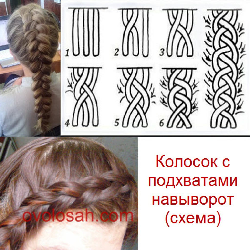 Как сделать колосок из волос по 879
