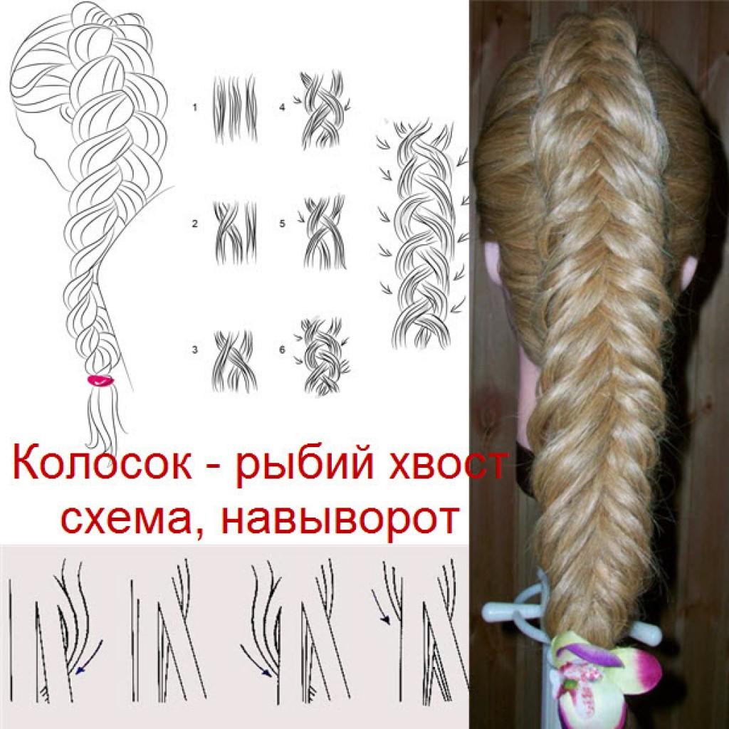 50 Идей, как плести косу рыбий хвост Пошаговая инструкция, фото 27